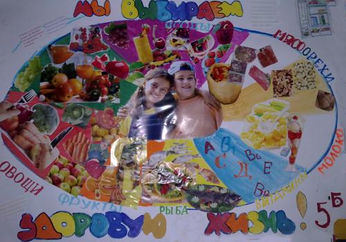 здоровое питание глазами детей рисунки